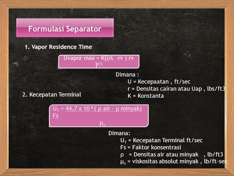 Uvapor max = K[(rL -rv ) rv ]0 5
